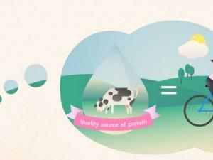 Πρωτεΐνη Ορού Γάλακτος: πόσο ενημερωμένοι είναι  οι καταναλωτές;