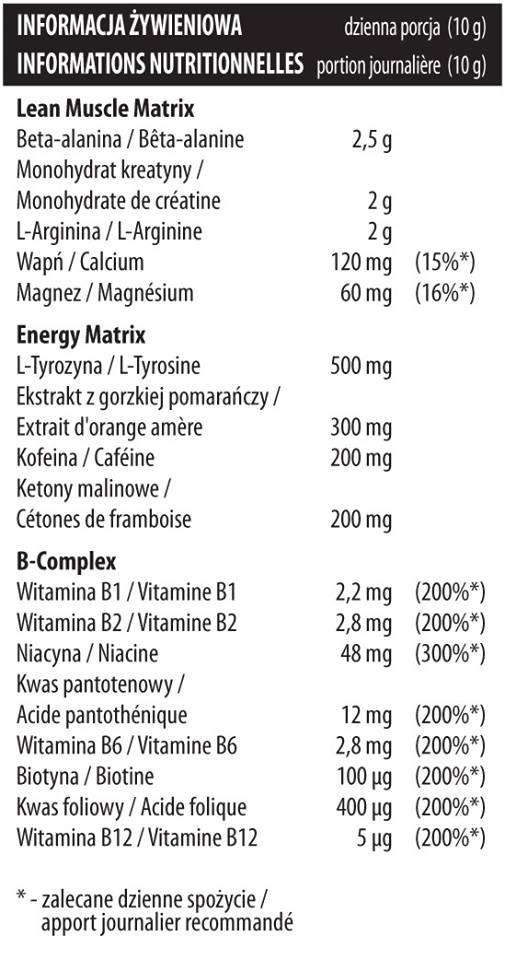 Συστατικά ACTIVLAB BLACK WOLF 300g